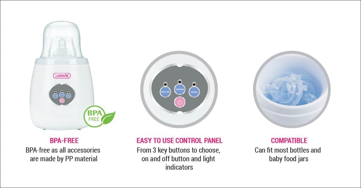 BPA-Free | Easy to Use Control Panel | Compatible