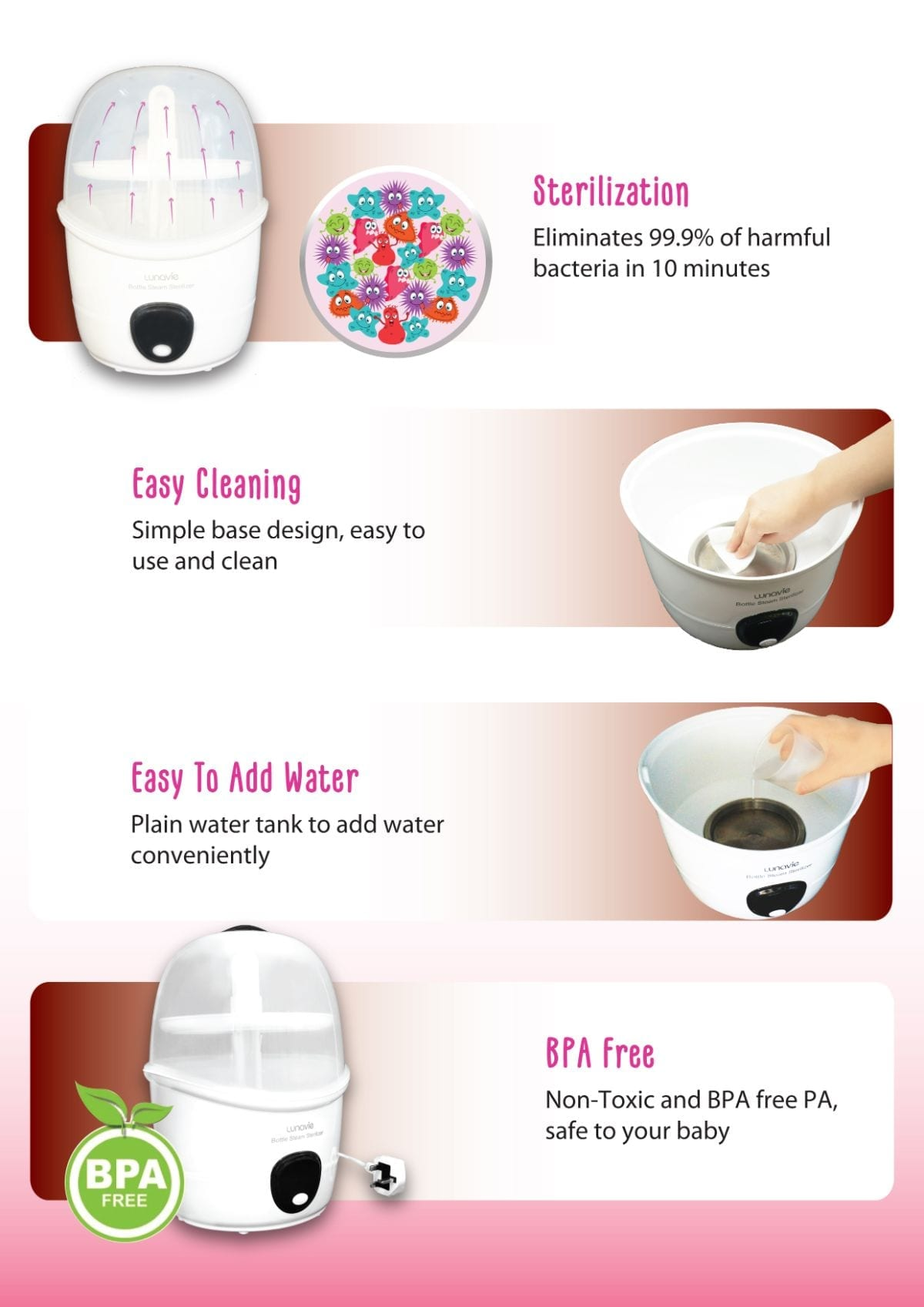 Sterilization | Easy Cleaning | Easy to Add Water | BPA Free